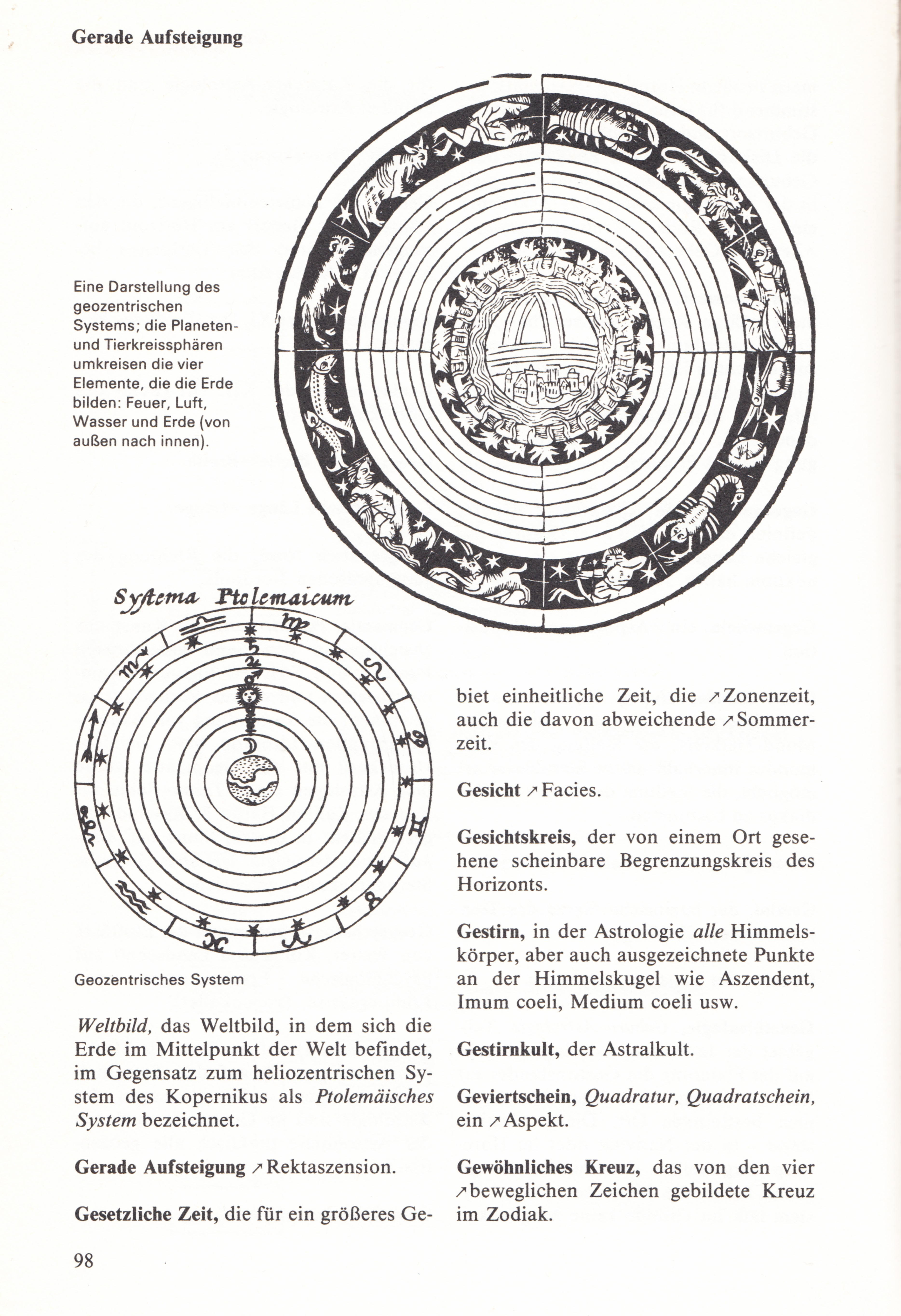 Preview: Lexikon der Astrologie